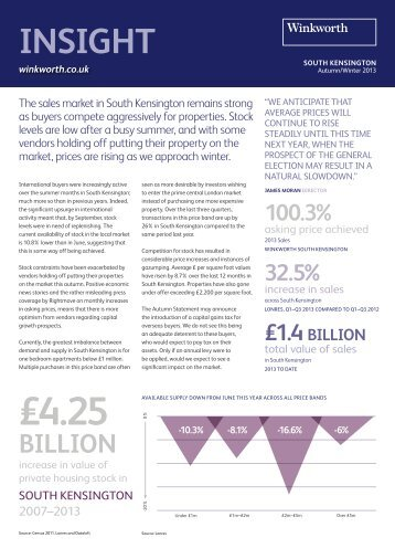 0.8% £1.8 million 75% 281,000 - Welcome to the Winkworth Admin ...