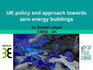 UK policy and approach towards zero energy buildings - rehva