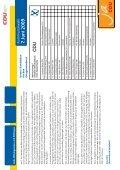 können Sie das Wahlprogramm 2009 des CDU ... - Reinsfeld - Seite 2