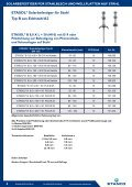 ETASOL® Sechskantschraube aus Edelstahl A2 - zur ETASOL - Seite 4