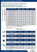 ETASOL® Sechskantschraube aus Edelstahl A2 - zur ETASOL - Seite 6
