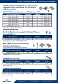 ETASOL® Sechskantschraube aus Edelstahl A2 - zur ETASOL - Seite 7