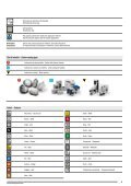 leonardo - Relco Group - Page 6