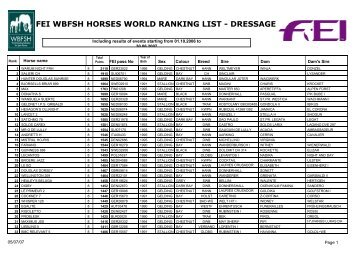 fei wbfsh horses world ranking list - dressage - Relinchando