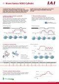 Přehled produktů IAI - REM-Technik sro - Page 5