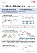 REMinfo Robotika - REM-Technik sro - Page 6