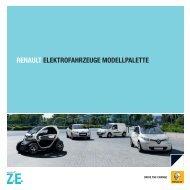 RENAULT ELEKTROFAHRZEUGE MODELLPALETTE