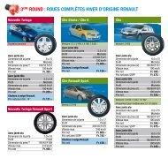 3ème round : roues complètes hiver d'oriGine renault