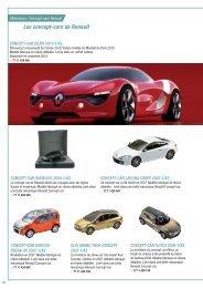 Les concept-cars de Renault