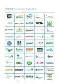 Multitalent Biogas Mult B - Renewables Insight - Seite 6