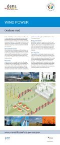 Renewable energy technologies - Renewables Made in Germany - Page 6