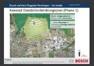 Präsentation der Robert Bosch GmbH Herr Jonietz (Teil 2)