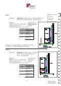Ballastgewichte für Easyframe mit NEC X461UN - bei Rent Event Tec - Seite 4
