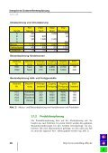 Integrierte Unternehmensplanung - Seite 7