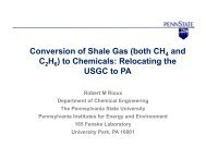 C if Sh l G (b th CH d Conversion of Shale Gas (both CH and CH ) to ...