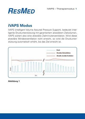 iVAPS Modus - ResMed