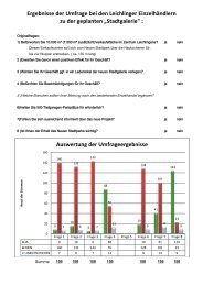 Auswertung und Diagramm - Rettet den Stadtpark