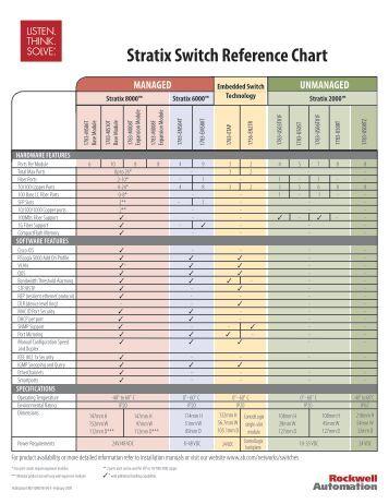 download nfpa 170 standard for fire safety symbols