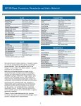 IEC 309 Pin and Sleeve Devices - Revere Electric - Page 4
