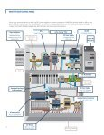 Sola HD Solutions Brochure - Allied Electronics - Page 6