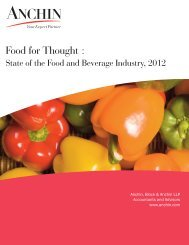 State of the Food and Beverage Industry, 2012 - Anchin