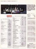 MASCHINENBAU - Revoxsammler - Seite 4