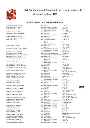 XVI Campeonato del Mundo de Veteranos al Aire Libre - RFEA.es