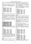 Resultados - RFEA.es - Page 2