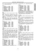 Resultados - RFEA.es - Page 5