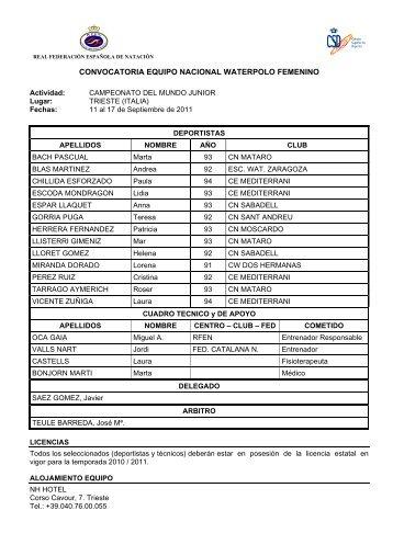 Campeonato del Mundo Junior Femenino. Trieste - Real Federación ...