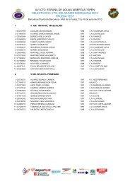 Listado provisional de participantes