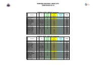 RANKING NACIONAL ABSOLUTO TEMPORADA 09/10