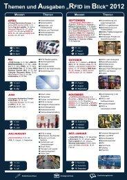 Unsere Themen 2012 - bei RFID im Blick