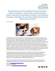 JSB Market Research: Veterinary Vaccines and Animal Vaccines Market, Diseases, Technology - Global Forecast to 2018