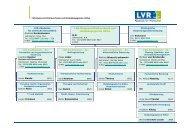 LVR-Dezernat Klinikverbund und Heilpädagogische Hilfen