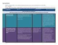 Incorporate clinical lab-test results into EHR as structured data