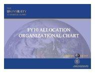 FY10 ALLOCATION ORGANIZATIONAL CHART