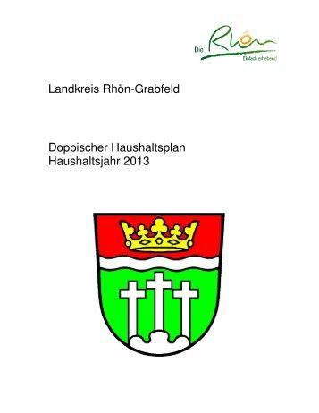 Teilergebnishaushalt 2013 - Landkreis Rhön-Grabfeld