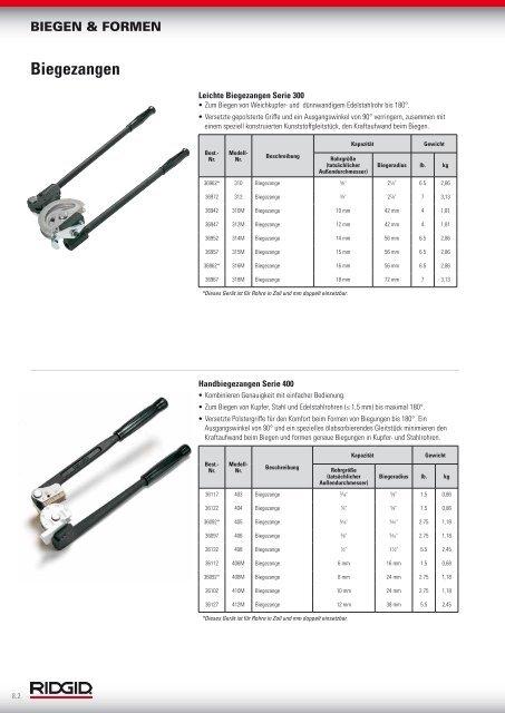 Druckkreidehalter Stihl Vgl.Nr.00008811602 für Kreiden mit Ø 11-12 mm
