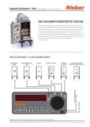 Die raumeffizienteste Küche. - Rieber GmbH & Co. KG