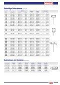 Aufstellvorrichtungen und Befestigungsmaterial - Kurt Ries GmbH - Seite 3