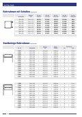 Aufstellvorrichtungen und Befestigungsmaterial - Kurt Ries GmbH - Seite 4