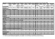 Tabellen: Milchleistungsfutter im Test, 489. bis 491. Energetischen ...