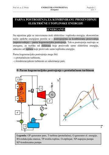 2. Energane