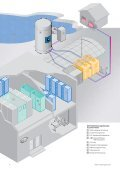 Rittal - IT-Cooling Solutions - Page 4