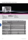 Kapalinové chlazení - Rittal - Page 2