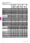 Systémy pultů/ Skříně pro počítačové systémy PC ... - Rittal - Page 6