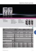 Chladicí jednotky - Rittal - Page 5