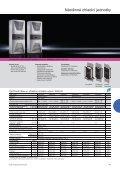 Chladicí jednotky - Rittal - Page 7