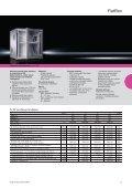 Nástěnné skříně pro datové sítě - Rittal - Page 3